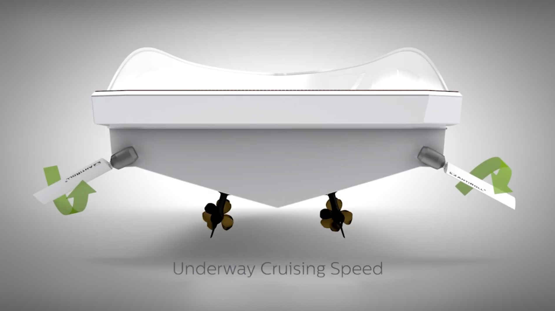 anti-roll-cruising-speed